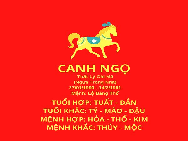 nguoi-sinh-nam-1990-menh-gi