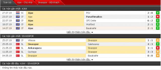 Thông tin đối đầuAjax vs Sivasspor