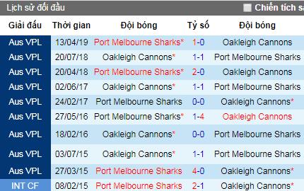 Thông tin đối đầuOakleigh Cannons vs Port Melbourne