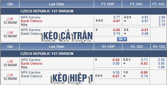 Thông tin tỉ lệ kèoKarvina vs Ostrava