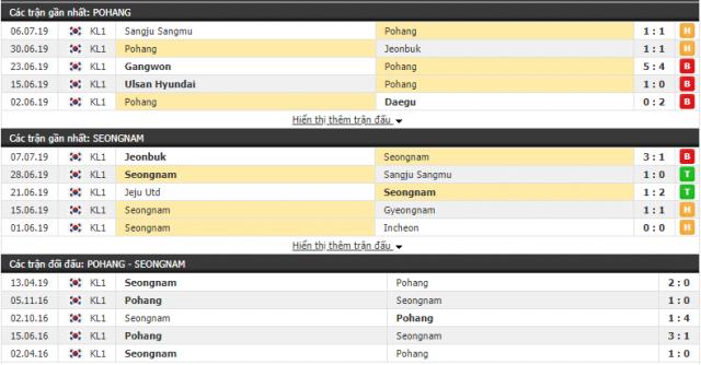 Thành tích đối đầu Pohang Steelers vs Seongnam