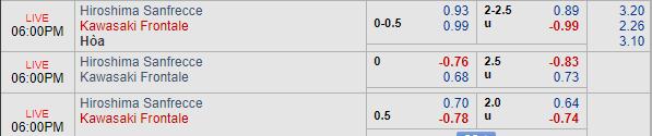 Thông tin tỷ lệ kèoHiroshima vs Kawasaki Frontale