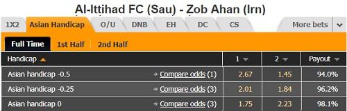 Thông tin tỷ lệ kèoAl Ittihad vs Zob Ahan