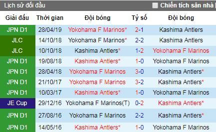 Thông tin đối đầuKashima Antlers vs Yokohama Marinos
