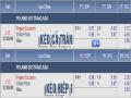 Nhận định Pogon Szczecin vs Wisla Plock (23h00 ngày 26/8)