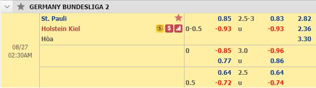 Thông tin tỷ lệ kèoSt. Pauli vs Holstein Kiel