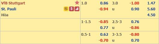 Thông tin tỷ lệ kèoStuttgart vs St. Pauli