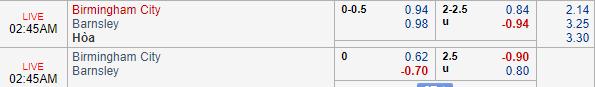 Thông tin tỷ lệ kèoBirmingham vs Barnsley