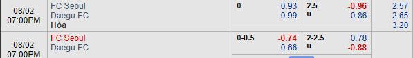 Thông tin tỷ lệ kèoFC Seoul vs Daegu