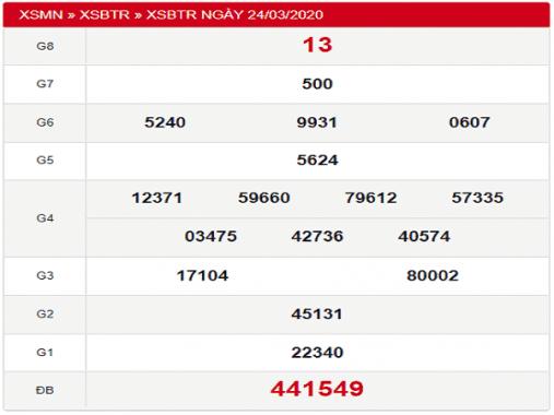 Bảng KQXSBT- Soi cầu xổ số bến tre ngày 31/03 hôm nay