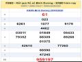 Tổng hợp chốt kqxs bạch thủ xổ số bình dương ngày 27/03 chuẩn xác