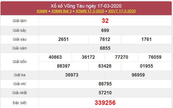 Soi cầu VIP XSVT 24/3/2020 - KQXS Vũng Tàu hôm nay