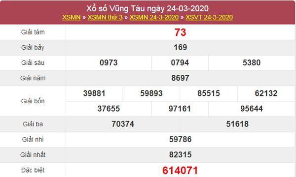 Soi cầu VIP XSVT 31/3/2020 cùng các siêu cao thủ