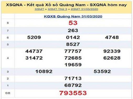 Bảng KQXSDL- Thống kê xổ số đắc lắc ngày 28/04 chuẩn