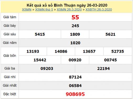 Bảng KQXSBT- Nhận định xổ số bình thuận ngày 30/04/2020