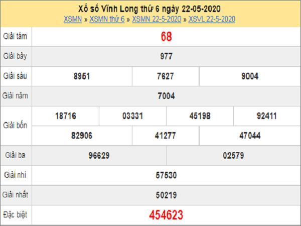 ket-qua-xo-so-vinh-long-22-5-2020-thu-6-min