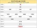 Soi cầu xổ số Tây Ninh ngày 28/5/2020 tỷ lệ trúng cao