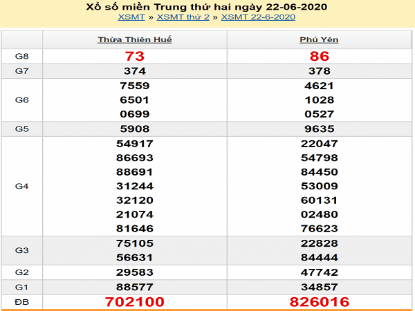 soi-cau-XSMT-23-6-2020-min