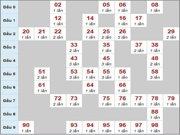 cau-mb-chay-3-ngay-2-7-2020-min