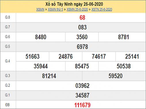 Soi cầu XSTN 2/7/2020, chốt số soi cầu xổ số Tây Ninh hôm nay
