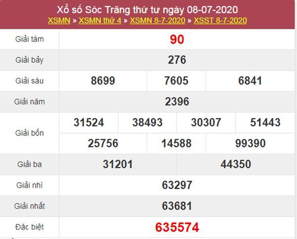 Thống kê XSST 15/7/2020 chốt KQXS Sóc Trăng thứ 4