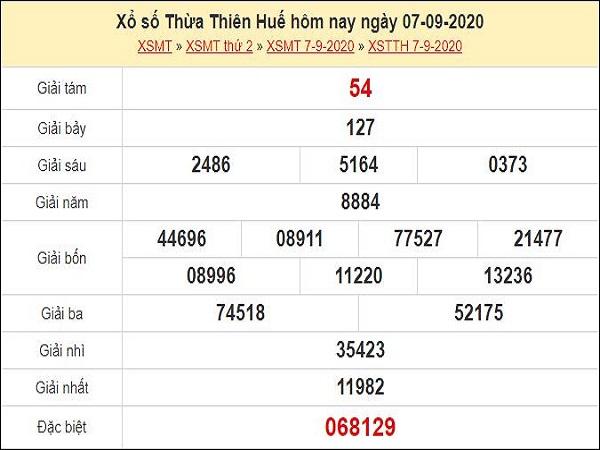 Soi cầu xổ số Thừa Thiên Huế 14-09-2020