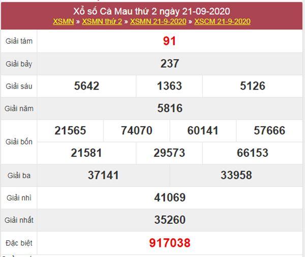 Soi cầu XSCM 28/9/2020 chốt lô VIP Cà Mau thứ 2