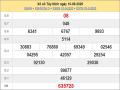 Soi cầu XSTN ngày 17/9/2020 chốt số dự đoán kqxs hôm nay