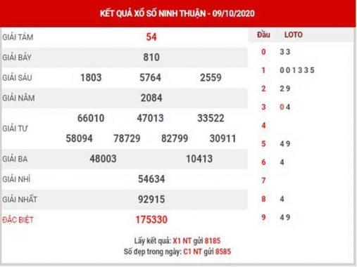 Soi cầu XSNT ngày 16/10/2020 – Soi cầu KQXS Ninh Thuận thứ 6