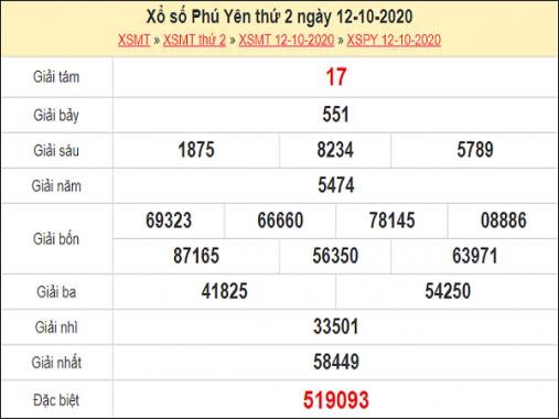 Soi cầu XSPY 19/10/2020 – Soi cầu xổ số Phú Yên siêu chuẩn