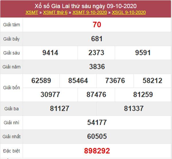 Soi cầu XSGL 16/10/2020 chốt lô số đẹp Gia Lai thứ 6
