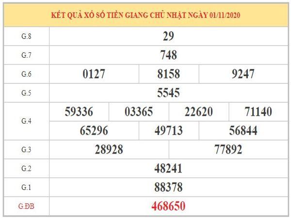 Soi cầu XSTG ngày 08/11/2020 dựa trên phân tích kết quả kỳ trước