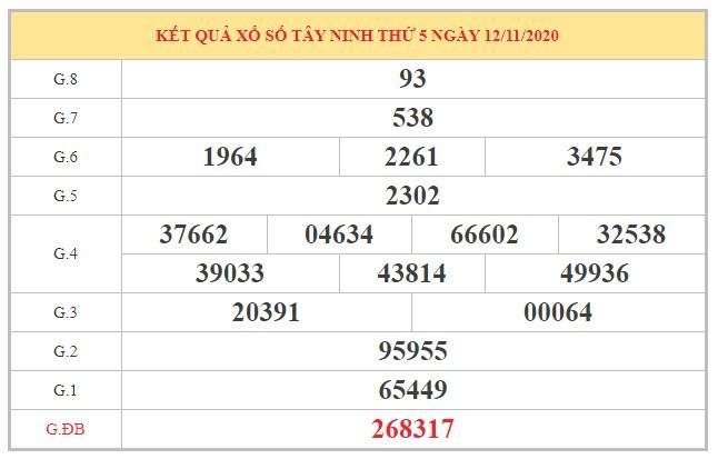 Nhận định KQXSTN ngày 19/11/2020 dựa trên bảng kết quả kỳ trước