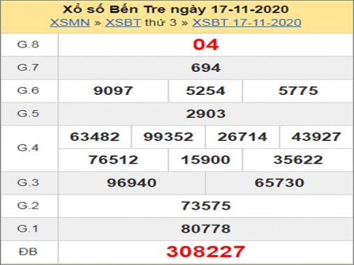 Soi cầu XSBTR 24/11/2020, soi cầu xổ số Bến Tre hôm nay