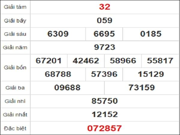 Quay thử xổ số Bình Thuận ngày 14 tháng 1 năm 2021