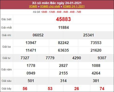 Soi cầu XSMB 25/1/2021 chốt bạch thủ lô miền Bắc thứ 2