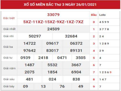 Soi cầu VIP kết quả XSMB ngày 27/1/2021 hôm nay thứ 4