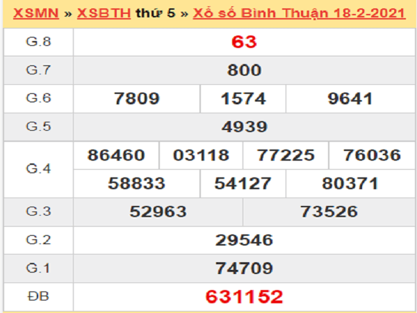 Soi cầu XSBTH 25/2/2021