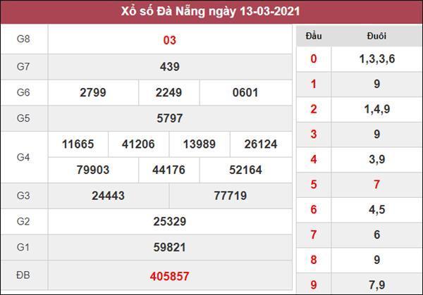 Soi cầu KQXS Đà Nẵng 17/3/2021 thứ 4 tỷ lệ lô về cao nhất
