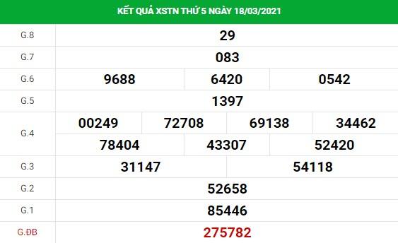 Soi cầu XS Tây Ninh chính xác thứ 5 ngày 25/03/2021