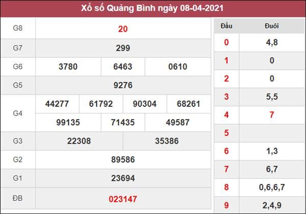 Soi cầu XSQB 15/4/2021 thứ 5 chốt lô VIP cùng cao thủ