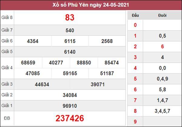 Soi cầu KQXS Phú Yên 31/5/2021 thứ 2 siêu chuẩn