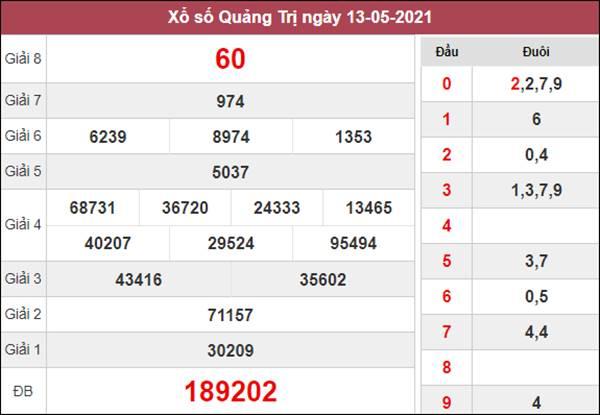 Soi cầu KQXS Quảng Trị 20/5/2021 chốt XSQT thứ 5