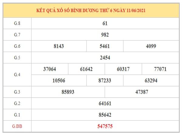 Soi cầu XSBD ngày 18/6/2021 dựa trên kết quả kì trước
