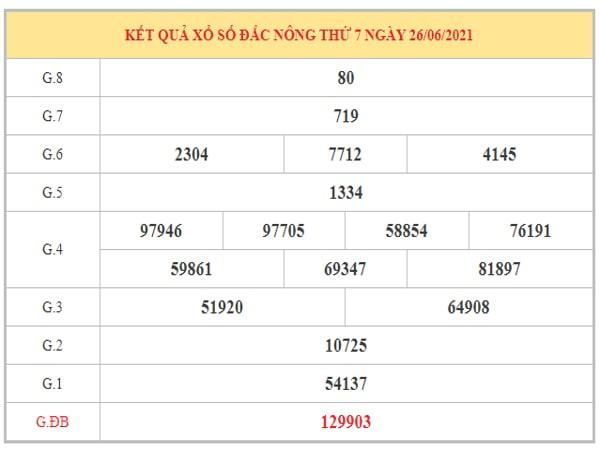 Nhận định KQXSDNO ngày 3/7/2021 dựa trên kết quả kì trước