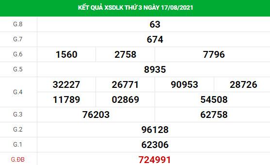 Soi cầu XS Daklak chính xác thứ 3 ngày 24/08/2021