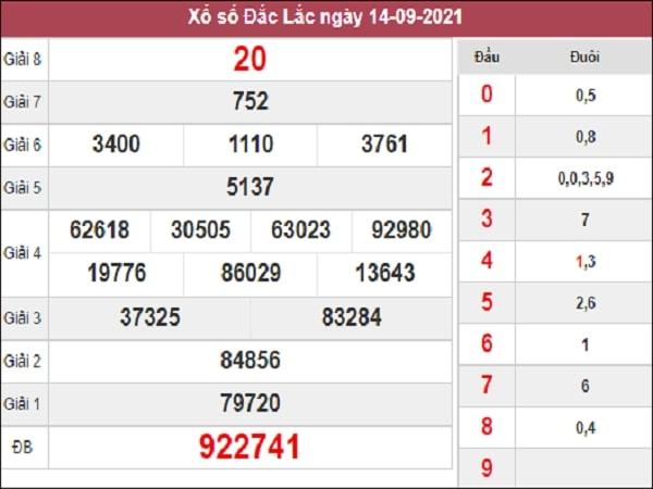 Soi Cầu XSDLK 21-09-2021