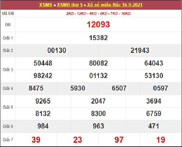 Soi cầu SXMB 17/9/2021 thứ 6 chốt cặp song thủ đẹp