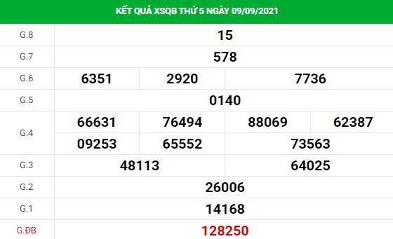 Soi cầu XS Quảng Bình chính xác thứ 5 ngày 16/09/2021