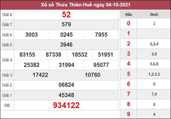 Soi cầu SXTTH 11/10/2021 thứ 2 dự đoán KQXS Huế